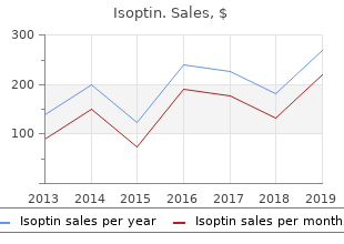 purchase discount isoptin online