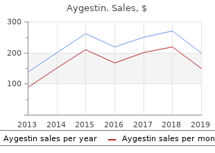 purchase aygestin on line