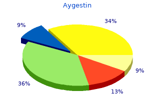 order aygestin discount
