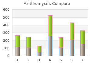 generic azithromycin 250mg fast delivery