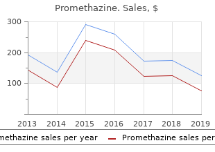 cheap promethazine master card