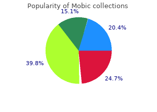 mobic 7.5 mg mastercard