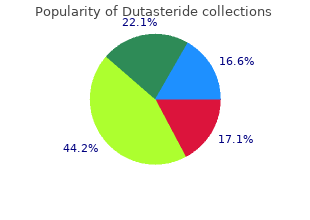 purchase genuine dutasteride