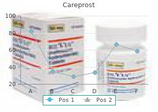 buy careprost 3 ml free shipping