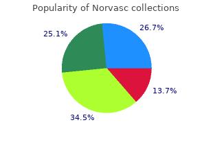 order discount norvasc online