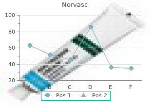 generic 5 mg norvasc fast delivery