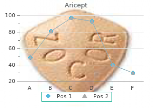 proven aricept 5 mg
