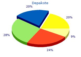 best 500 mg depakote