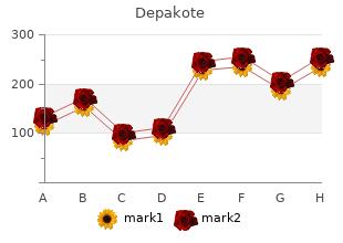 purchase depakote line