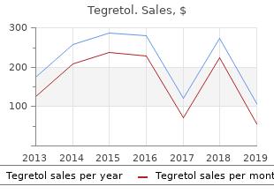 buy tegretol discount