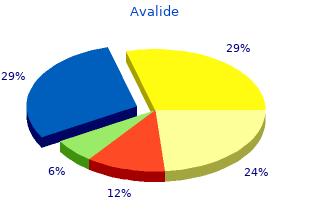 generic 162.5 mg avalide otc