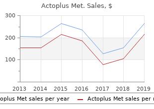 buy actoplus met 500mg fast delivery