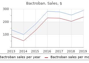 order bactroban 5gm free shipping
