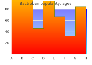 generic 5 gm bactroban with mastercard