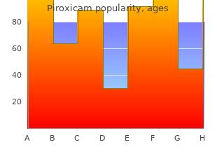 cheap generic piroxicam uk