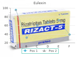 order eulexin pills in toronto