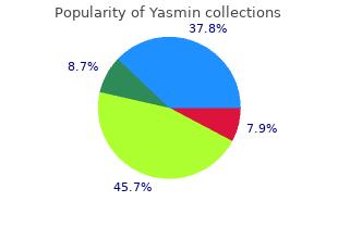 buy yasmin online from canada