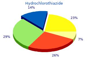 order discount hydrochlorothiazide on-line