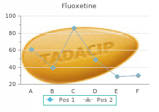 purchase fluoxetine on line