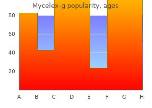 purchase mycelex-g 100 mg on-line