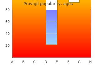 purchase provigil paypal