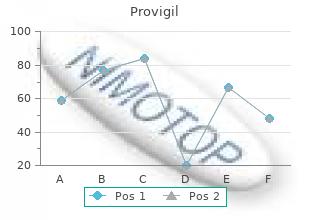 buy generic provigil 100 mg line