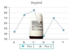 buy oxytrol 5 mg on line
