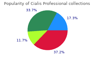 safe 40mg cialis professional