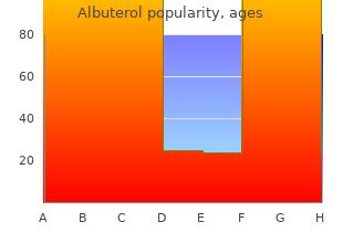 generic albuterol 100 mcg without prescription