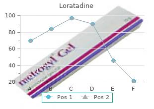 buy discount loratadine 10mg on-line