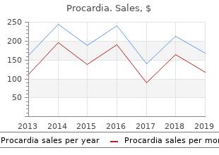 buy 30 mg procardia with mastercard