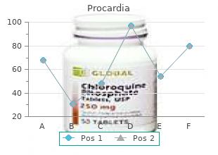 generic procardia 30 mg with visa