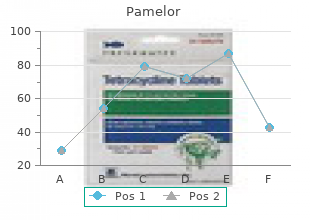 discount 25mg pamelor amex