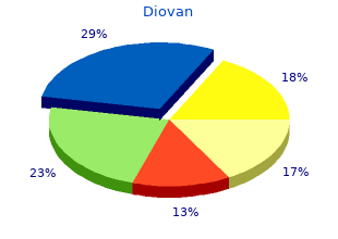 buy 40mg diovan fast delivery