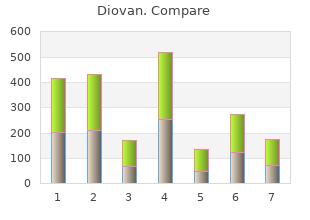 buy discount diovan 80 mg on-line