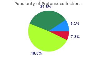 purchase protonix cheap online