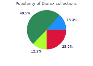 buy discount diarex on line