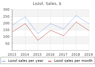 discount lozol 1.5mg without prescription