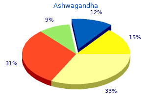 cheap generic ashwagandha uk