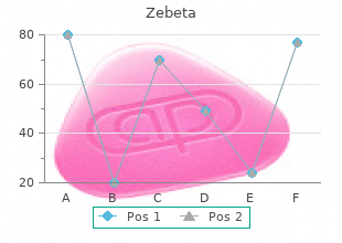 cheap 10 mg zebeta fast delivery