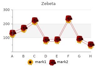 zebeta 10 mg with visa