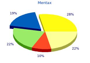 discount generic mentax canada