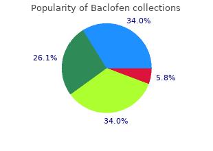 cheap baclofen online master card