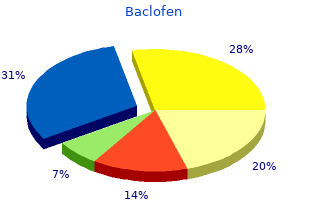 best baclofen 10 mg