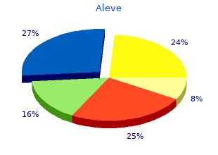 buy discount aleve line
