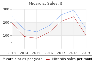 buy 40mg micardis overnight delivery