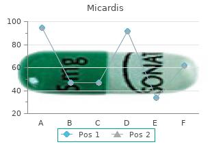 generic 40 mg micardis free shipping