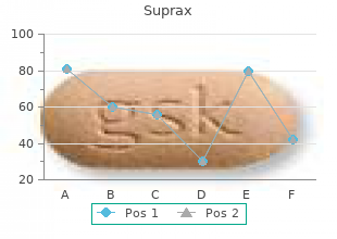 buy suprax 100mg without prescription